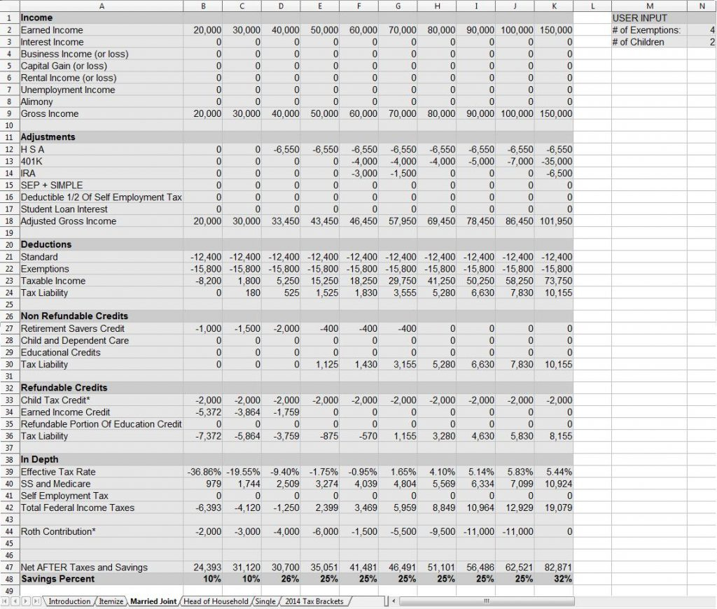 Retirement Spreadsheet Template Within Retirement Planning