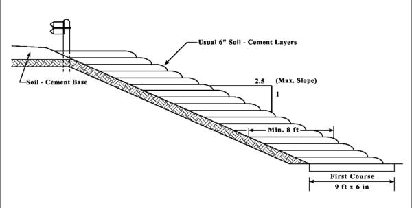 Riprap Sizing Spreadsheet With Regard To Hydraulic Design