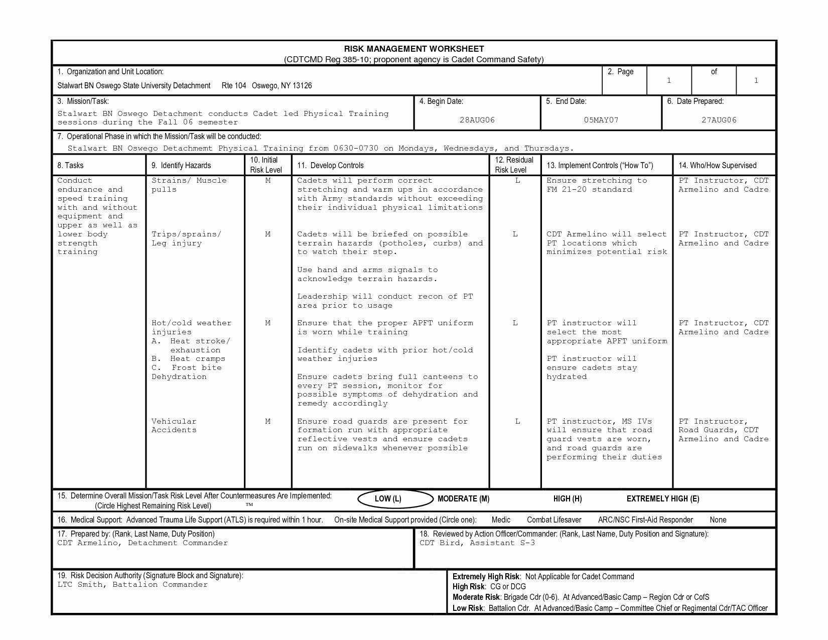 33 Risk Assessment Worksheet Template