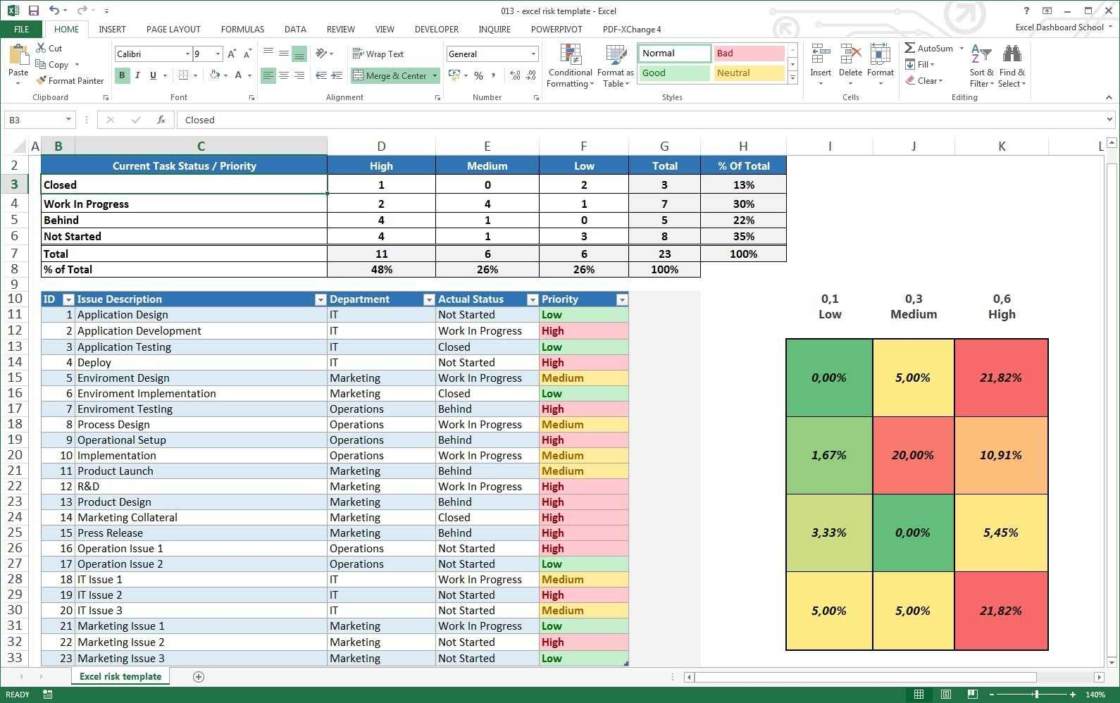 Risk Management Spreadsheet Template Within Issue Tracking
