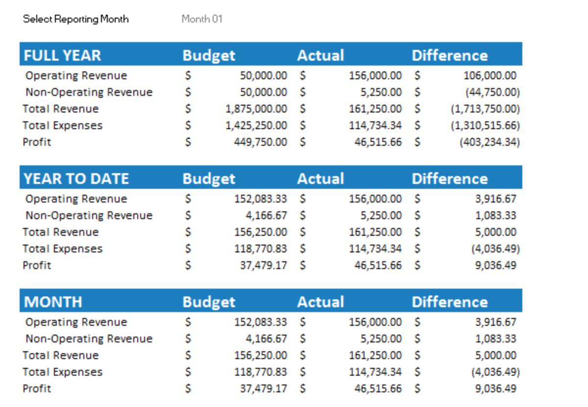 Sample Company Budget Spreadsheet Spreadsheet Downloa