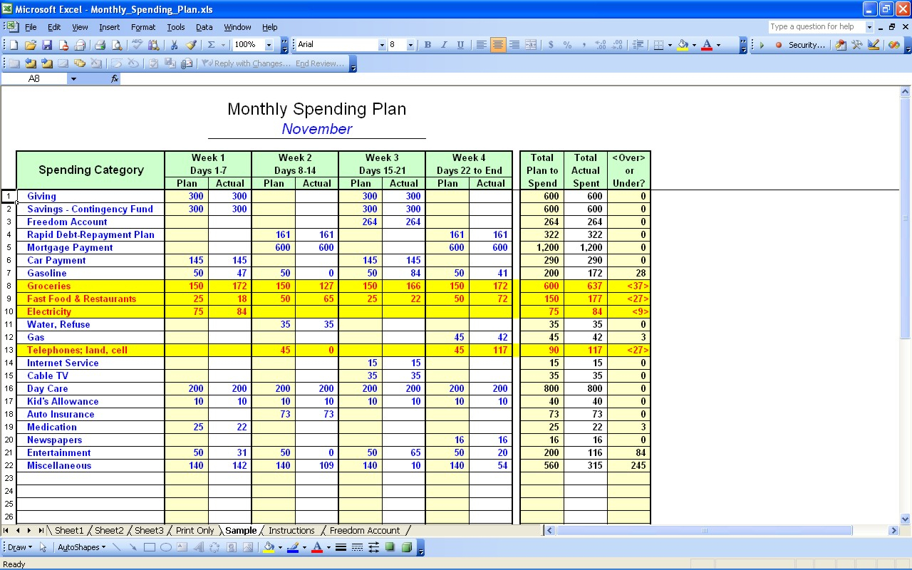 Setting Up A Personal Budget Spreadsheet Inside Make Your