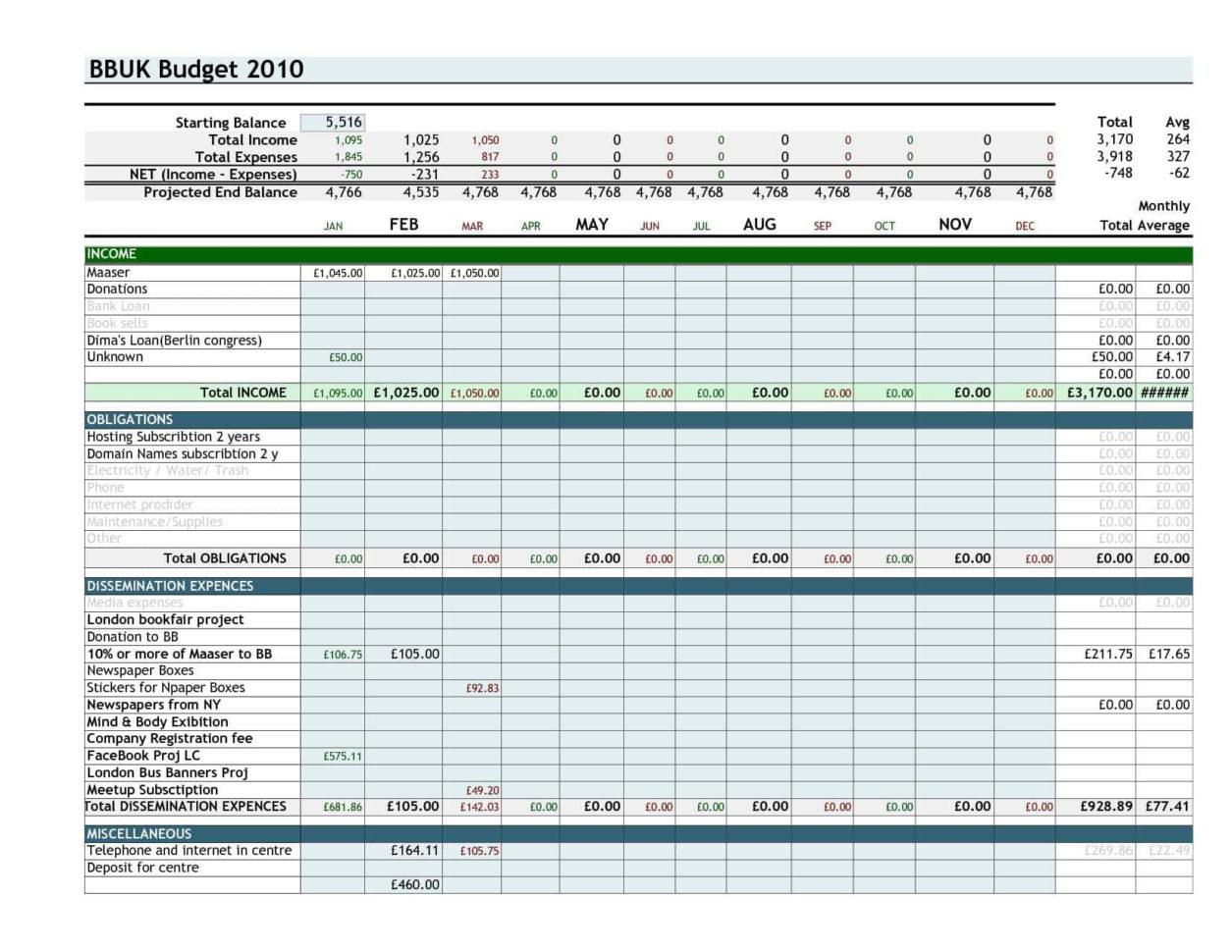 Simple Personal Budget Spreadsheet Spreadshee