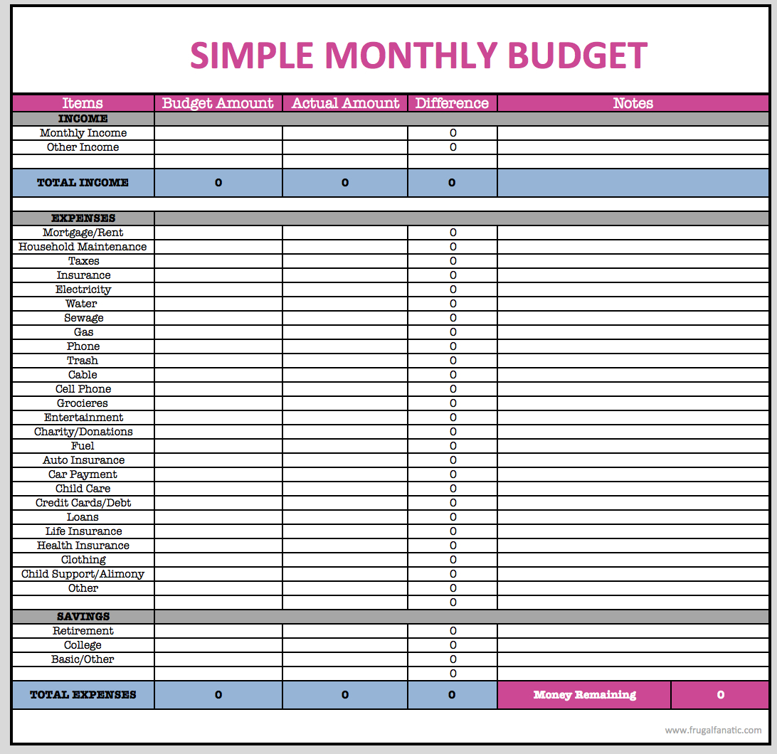 Simple Personal Budget Spreadsheet With Sample Monthly