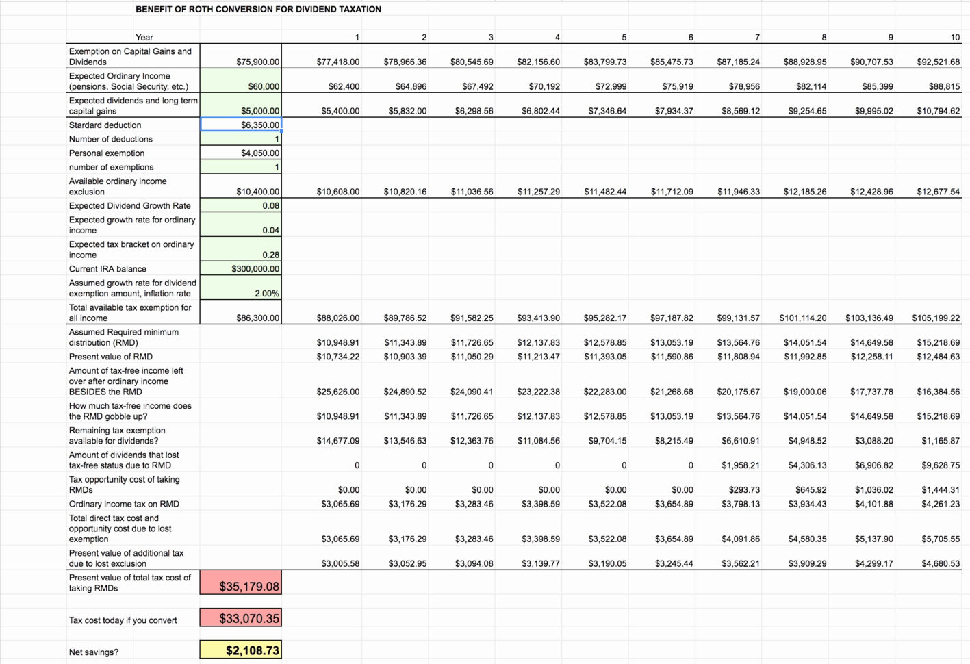 Social Security Calculator Spreadsheet 2 Spreadsheet Downloa Social Security Calculator