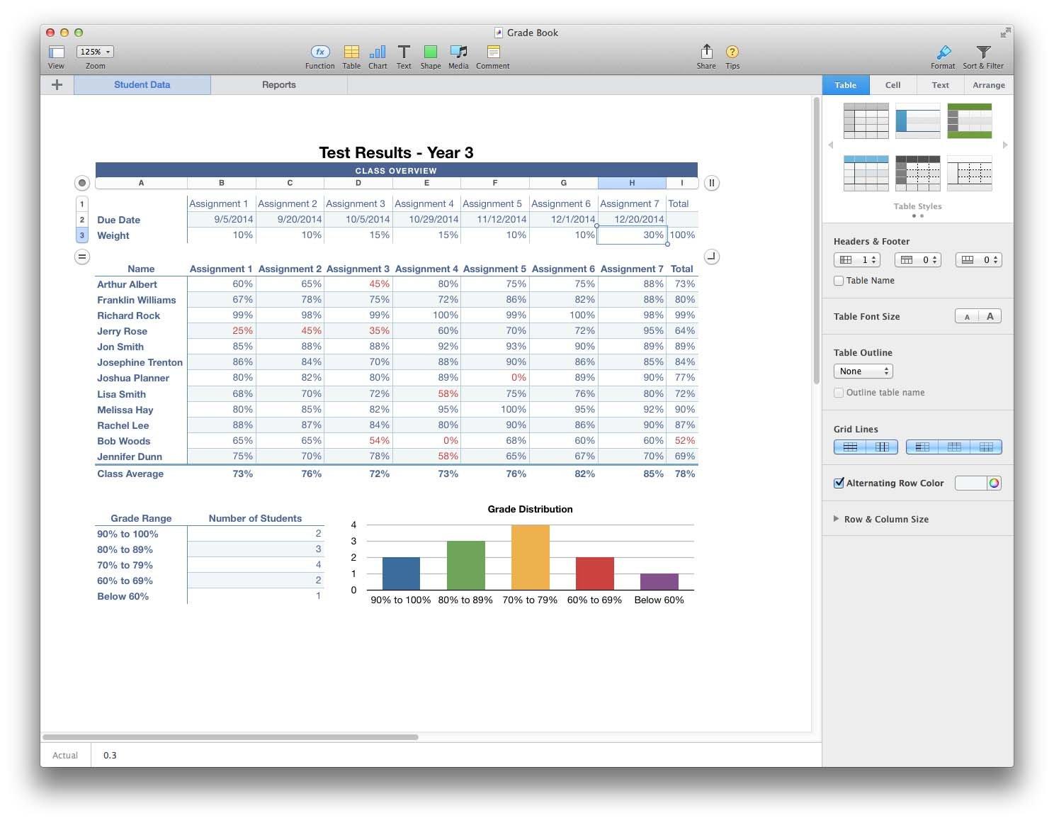 Spreadsheet Application With Regard To Best Mac