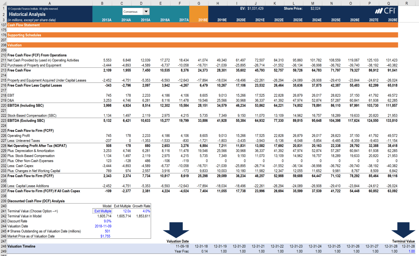 Spreadsheet Template Page 16 Data Center Cost Model
