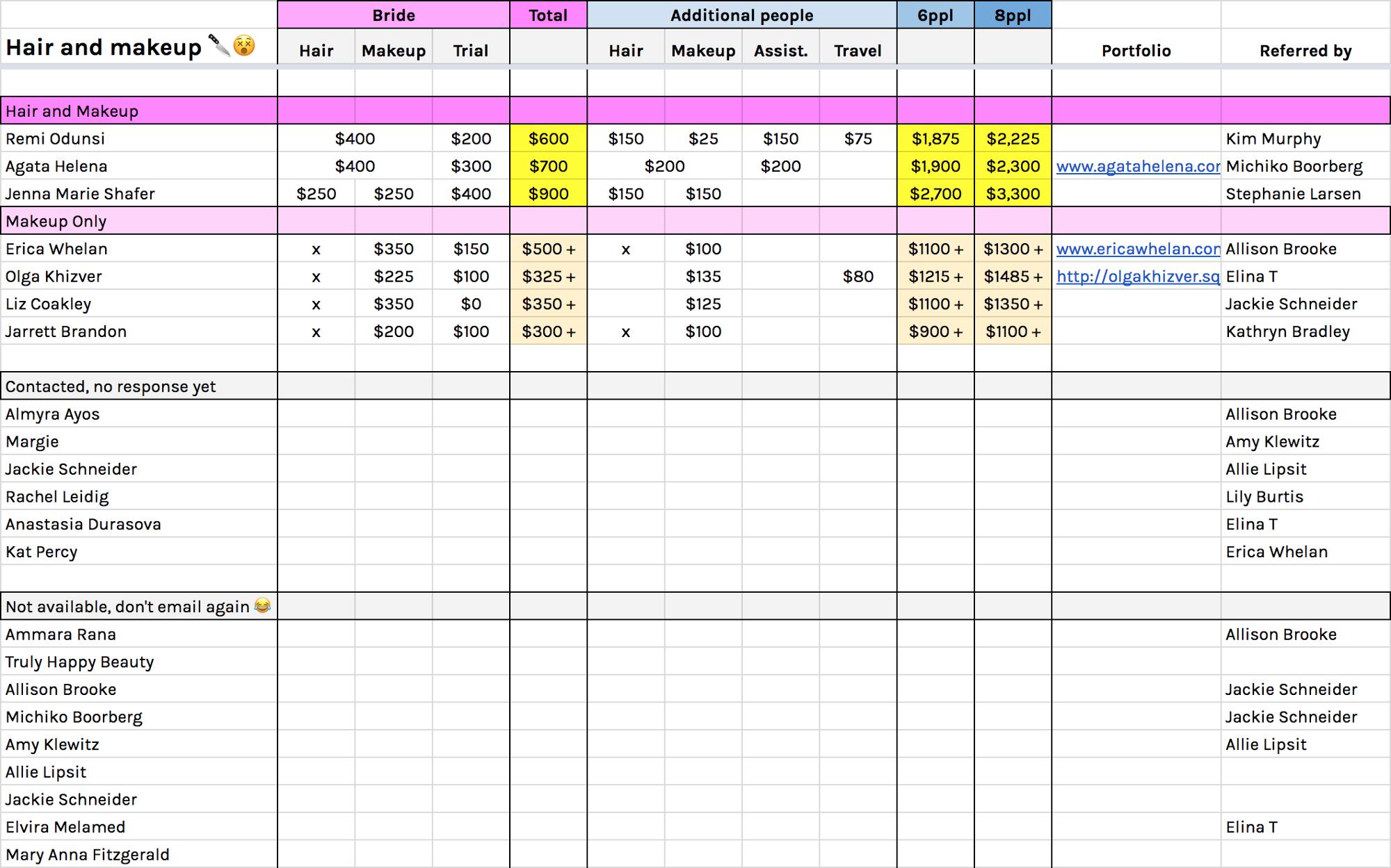 Spreadsheet Pictures Printable Spreadshee Spreadsheet
