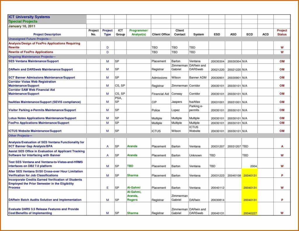 Spreadsheet Smartsheet Throughout Microsoft Excel Sample