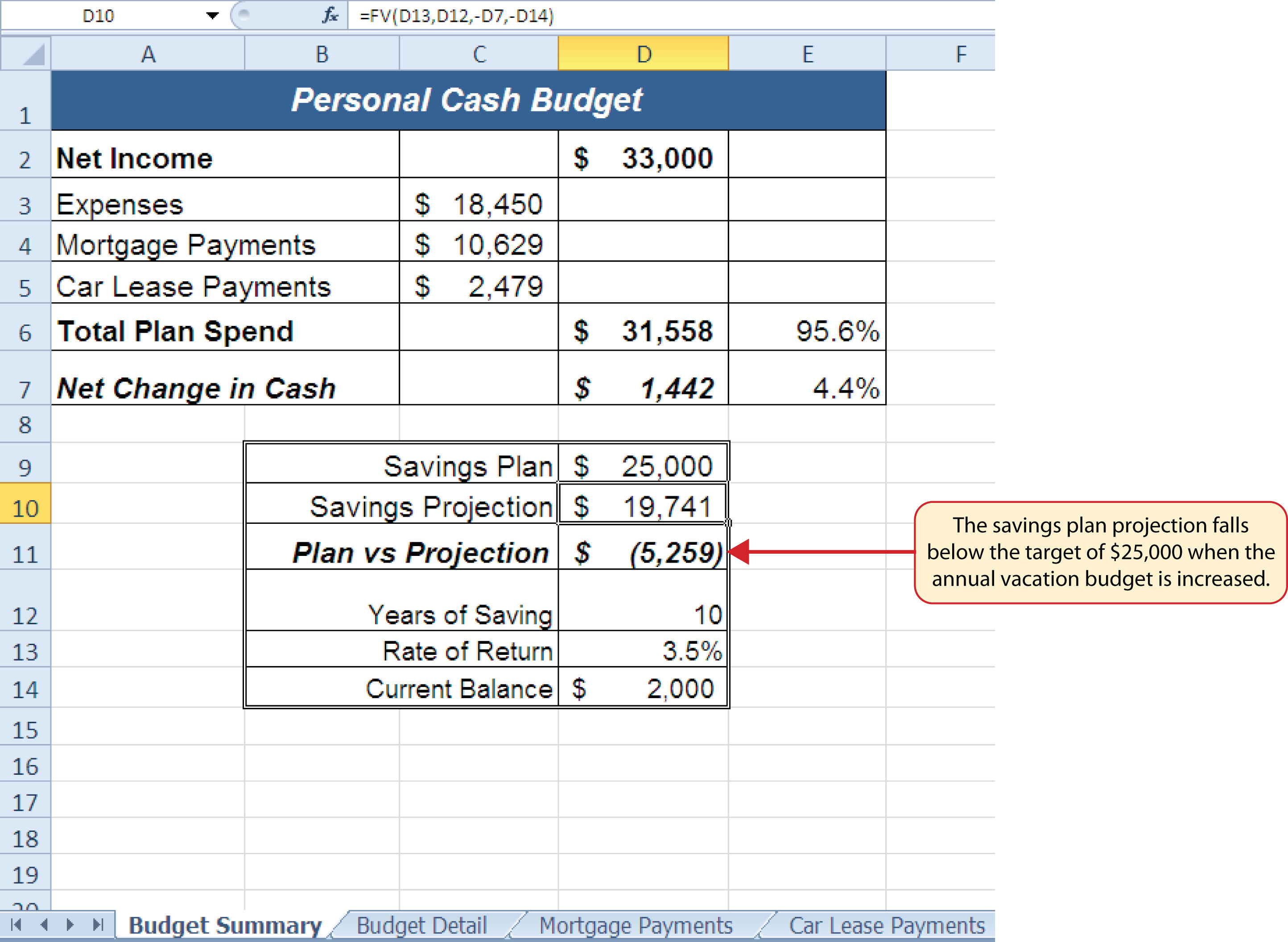 Spreadsheets Made Easy For Financial Spreadsheets Made