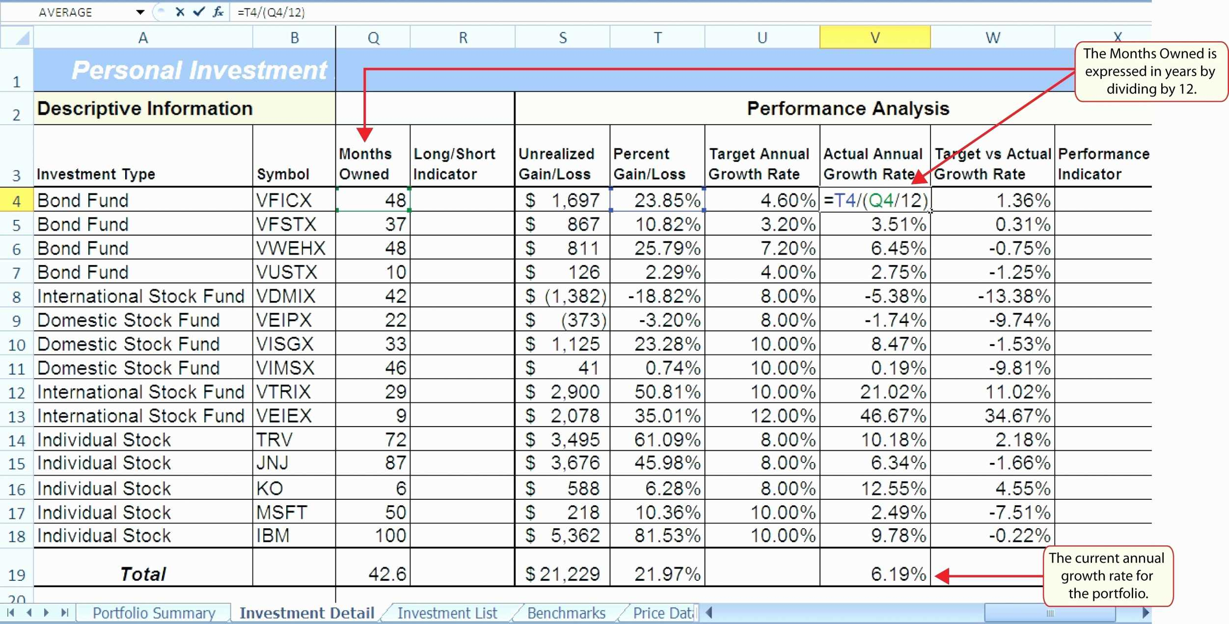 Stock Cost Basis Spreadsheet