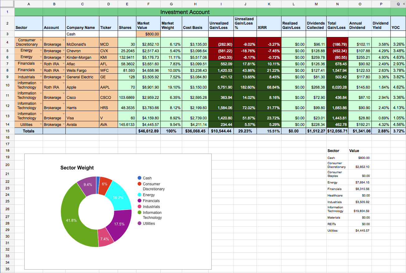 Stock Excel Spreadsheet With Portfolio Tracking