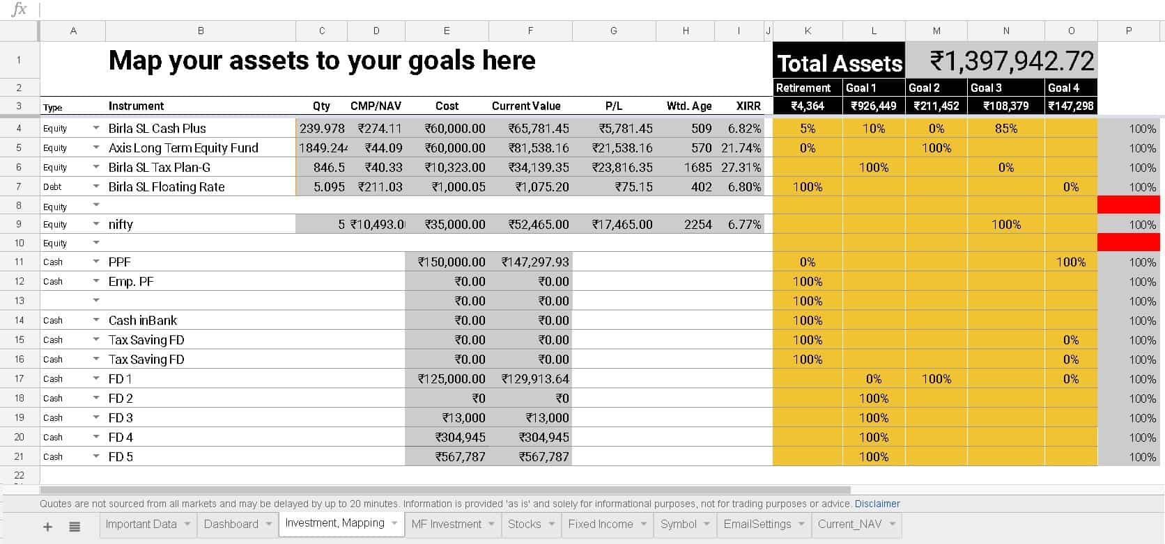 Stock Tracking Excel Spreadsheet In Portfolio Tracking