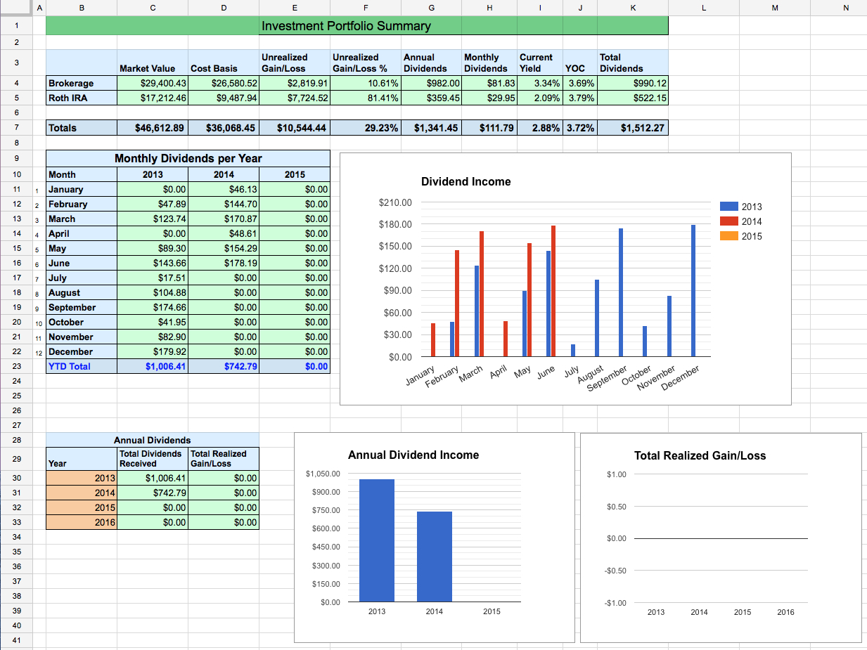 Stock Watch List Spreadsheet In Dividend Stock Portfolio