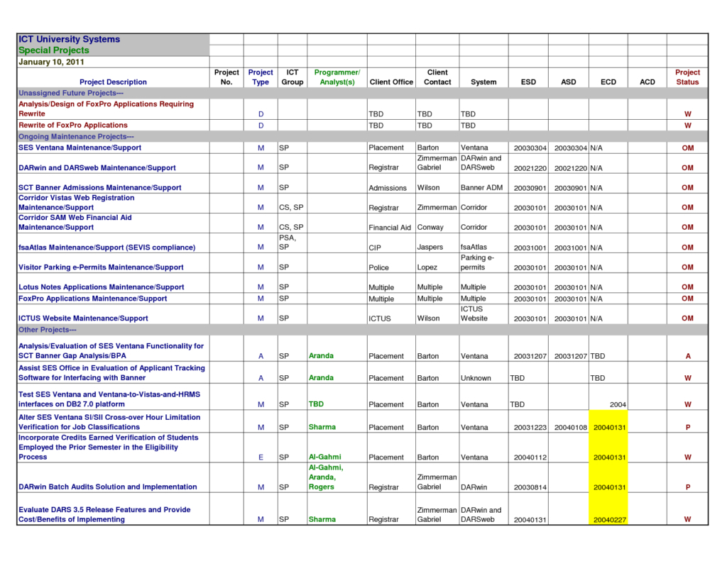 March Archive Page 2 Excel Spreadsheet Free Download Windows 7 Interior Design Budget