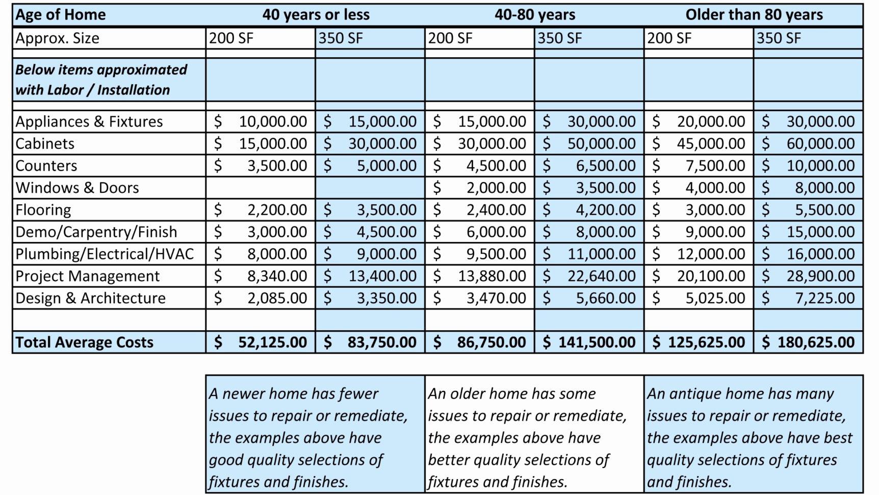 Structural Steel Estimating Excel Spreadsheet In