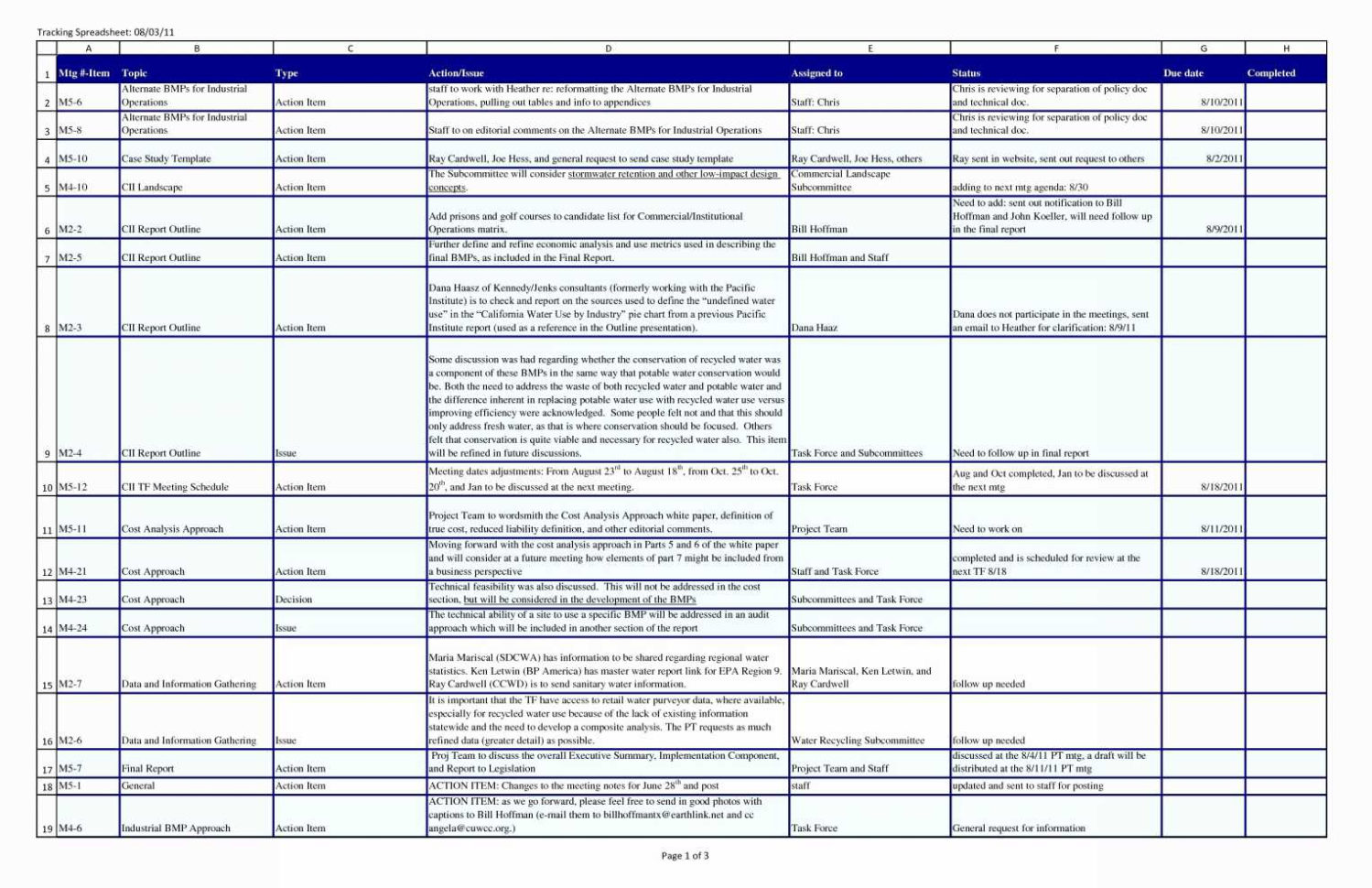Payroll Tracking Worksheet | Printable Worksheets and Activities for