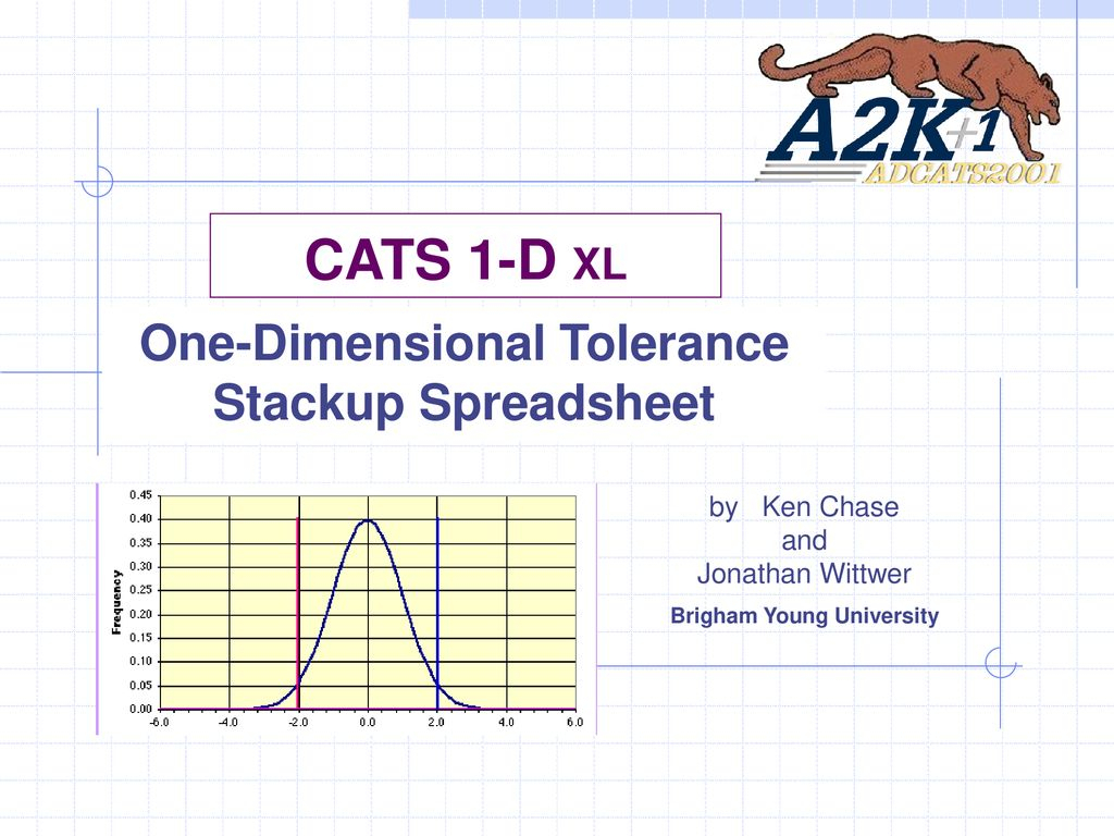 Tolerance Stack Up Spreadsheet Within Onedimensional