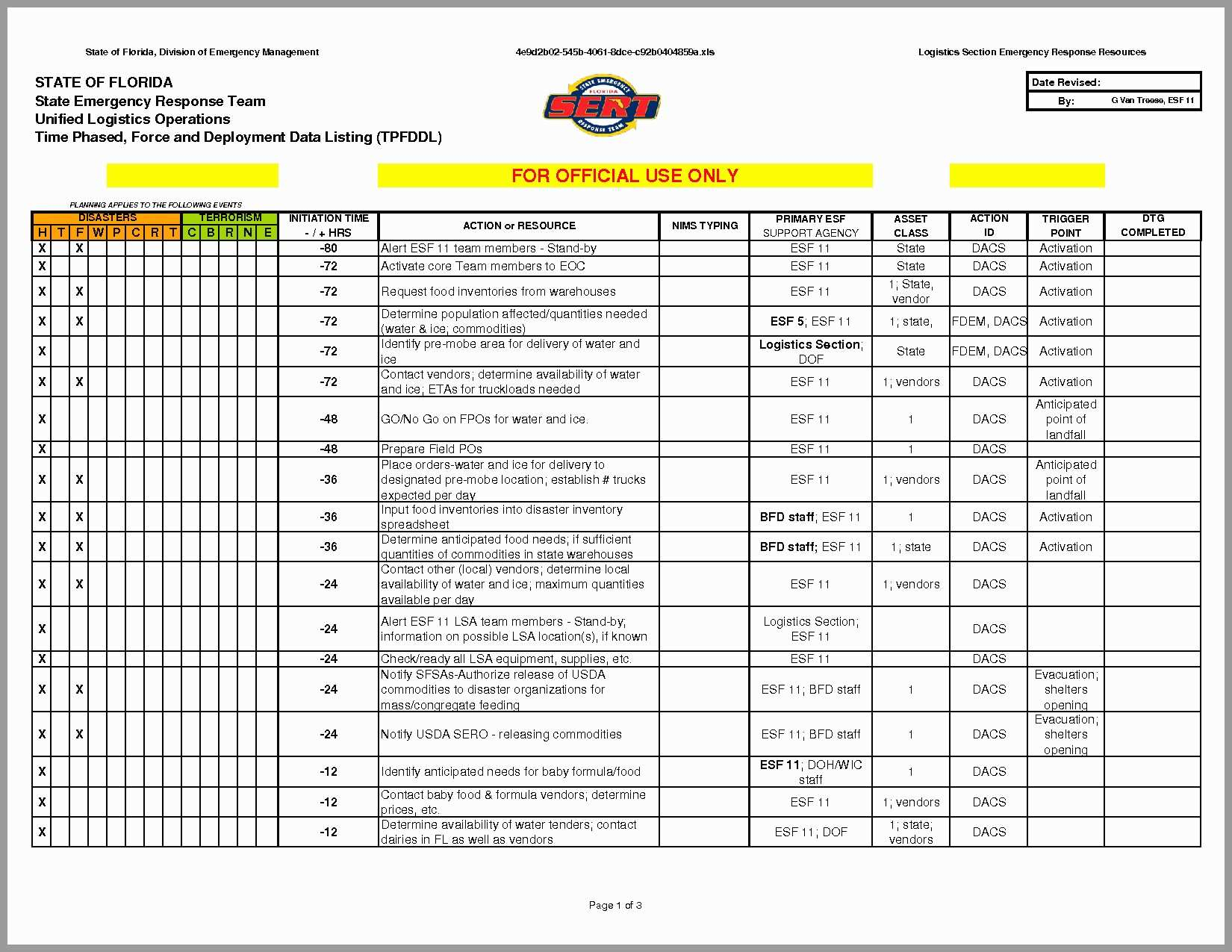 Toner Inventory Spreadsheet Regarding 65 Pleasant Pictures
