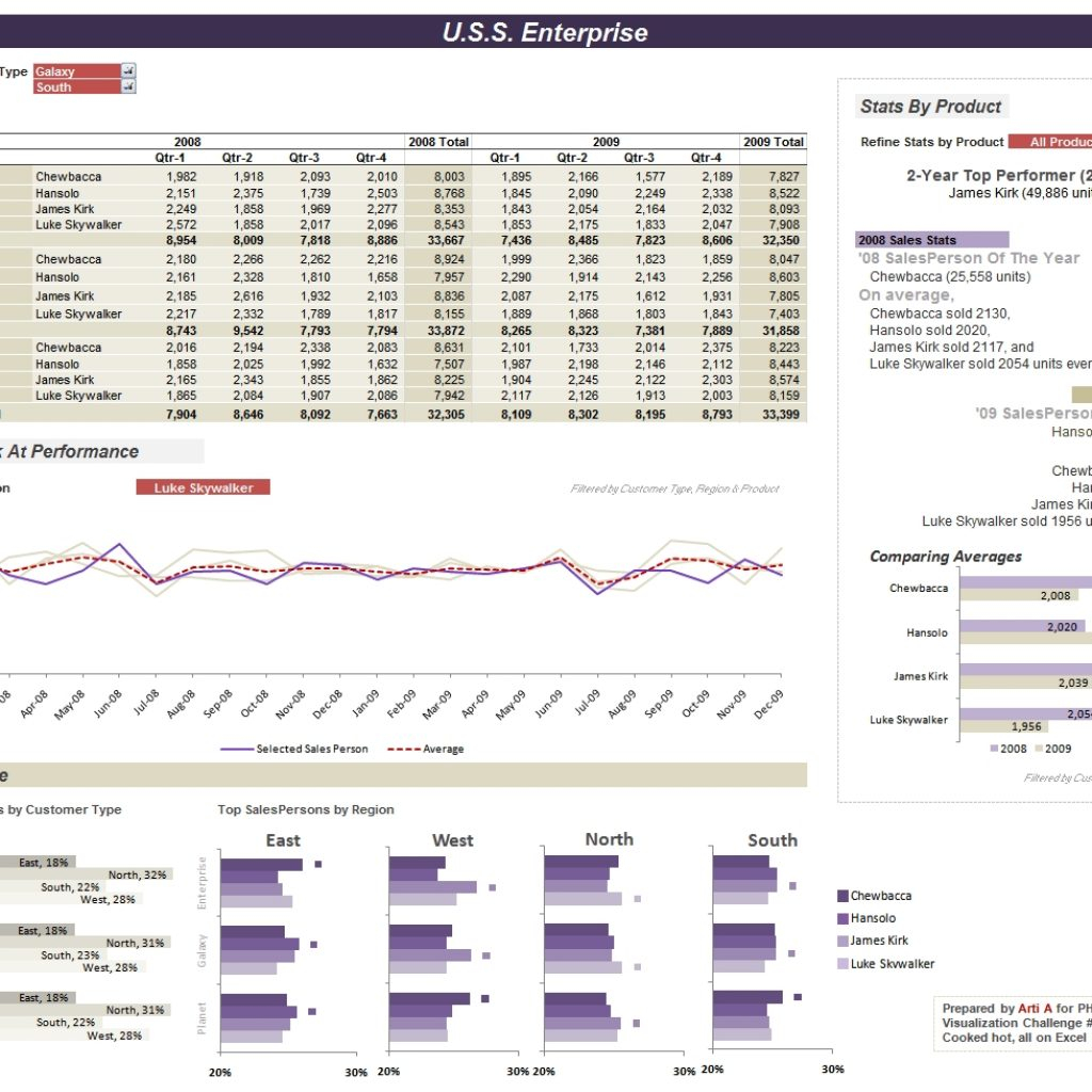 Tracking Complaints Excel Spreadsheet Printable Spreadshee