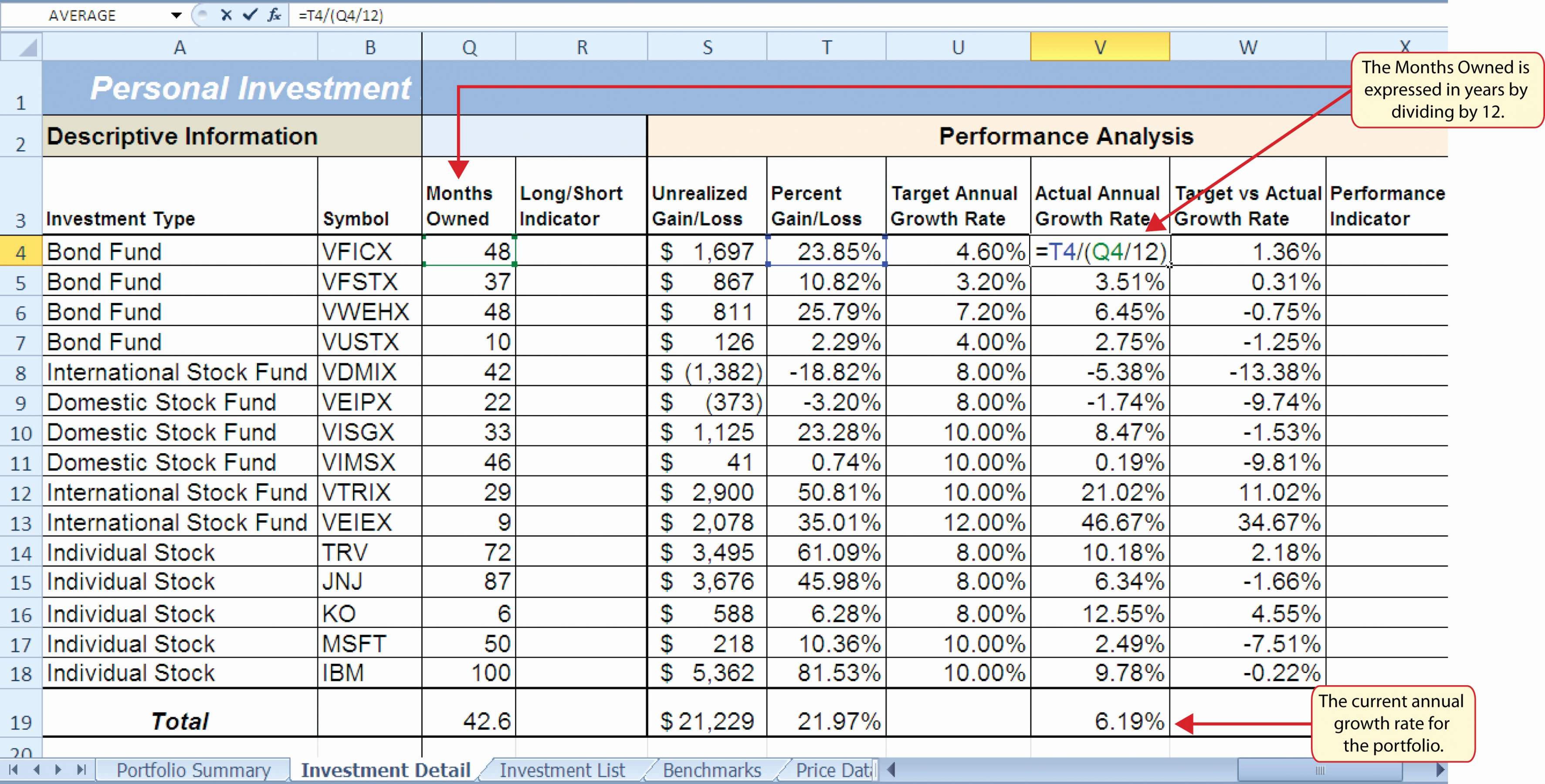 Trading Journal Spreadsheet Coupon For Stock Trading