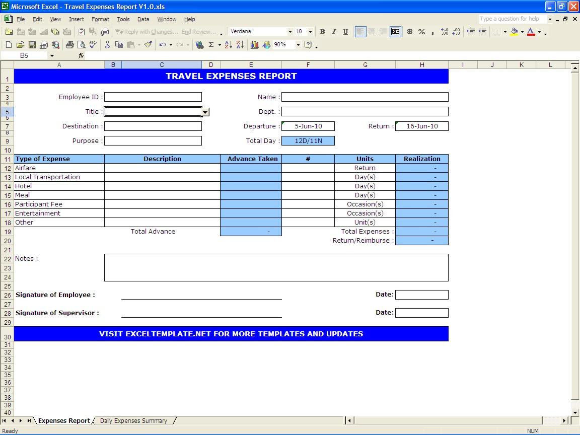 Travel Expenses Spreadsheet Template Intended For Business