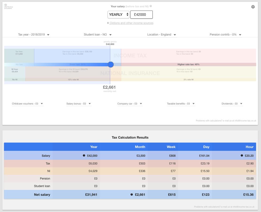 Uk Tax Calculator Excel Spreadsheet Spreadshee Uk Tax Calculator Excel Spreadsheet