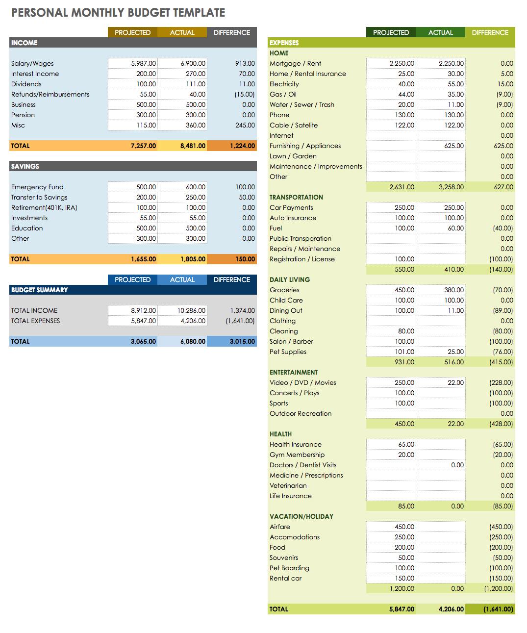 Used Car Comparison Spreadsheet Inside Carost