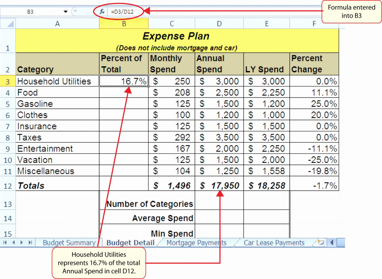 Vacation Calculation Spreadsheet Spreadsheet Downloa