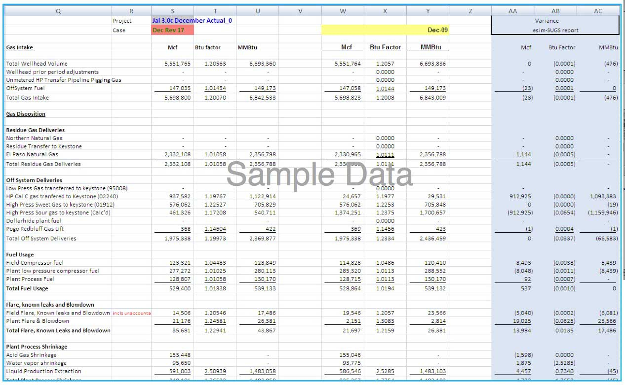 Varianceysis Excel Spreadsheet In Managing And