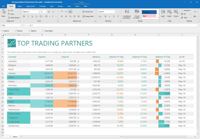 Vb Net Spreadsheet Throughout Winforms Spreadsheet Control