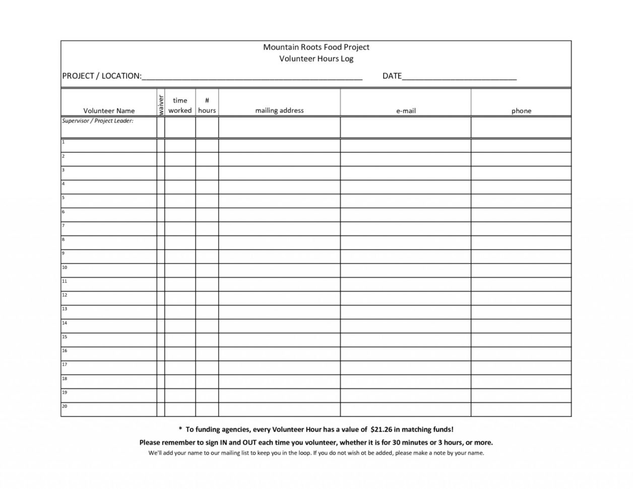 Volunteer Spreadsheet Excel Spreadshee Volunteer