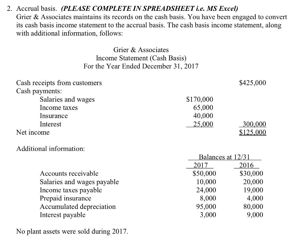 Wages Spreadsheet Regarding Solved 2 Accrual Basis