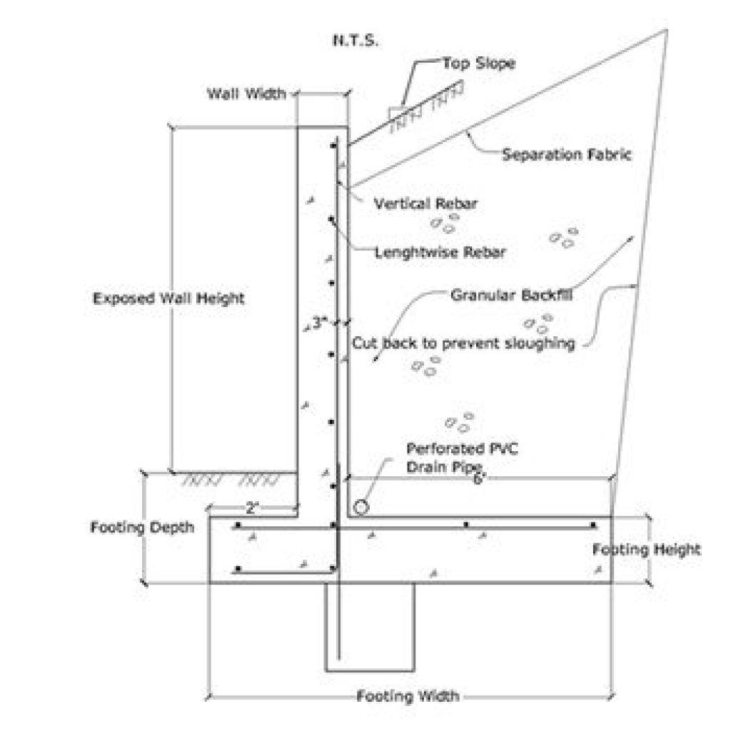 Wall Footing Design Spreadsheet Regarding Plain Concrete