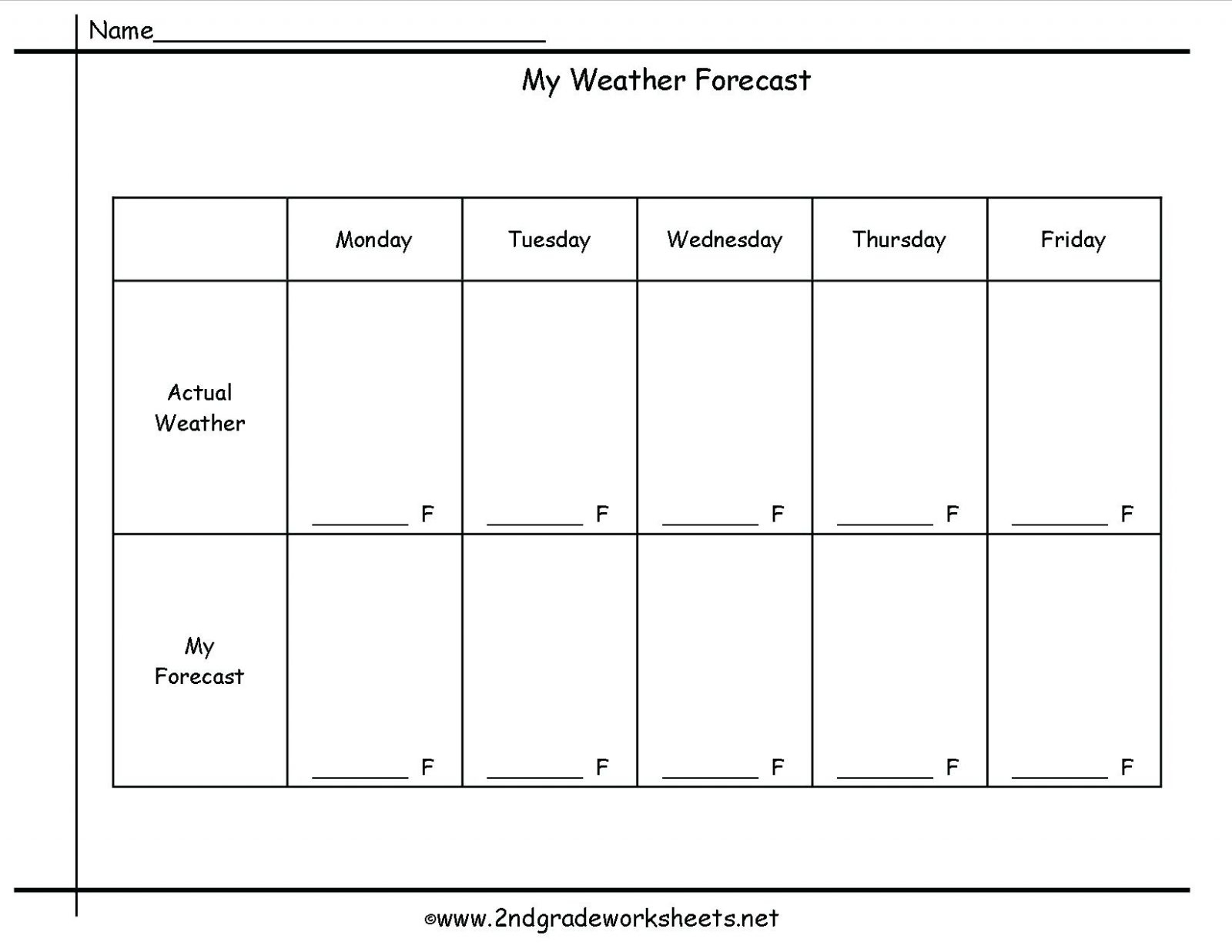 Weather Report Worksheet Ks2
