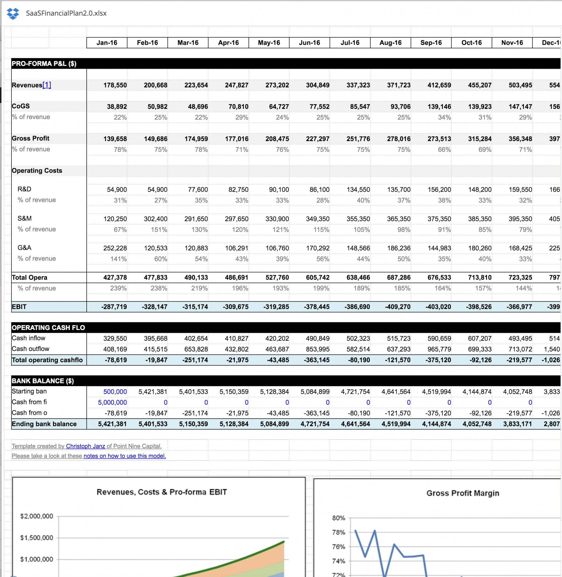 Financial Cash Flow Worksheet Project