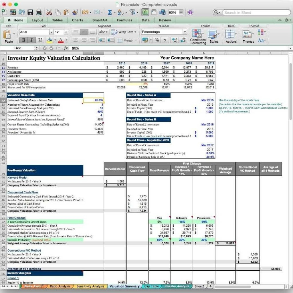 What Is A Spreadsheet Model In Business Valuation