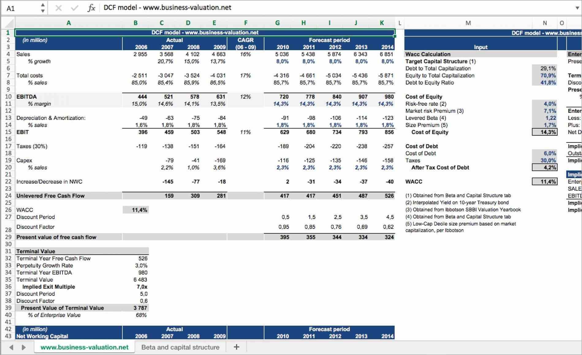 Windows Spreadsheet App For Free Excel Spreadsheet