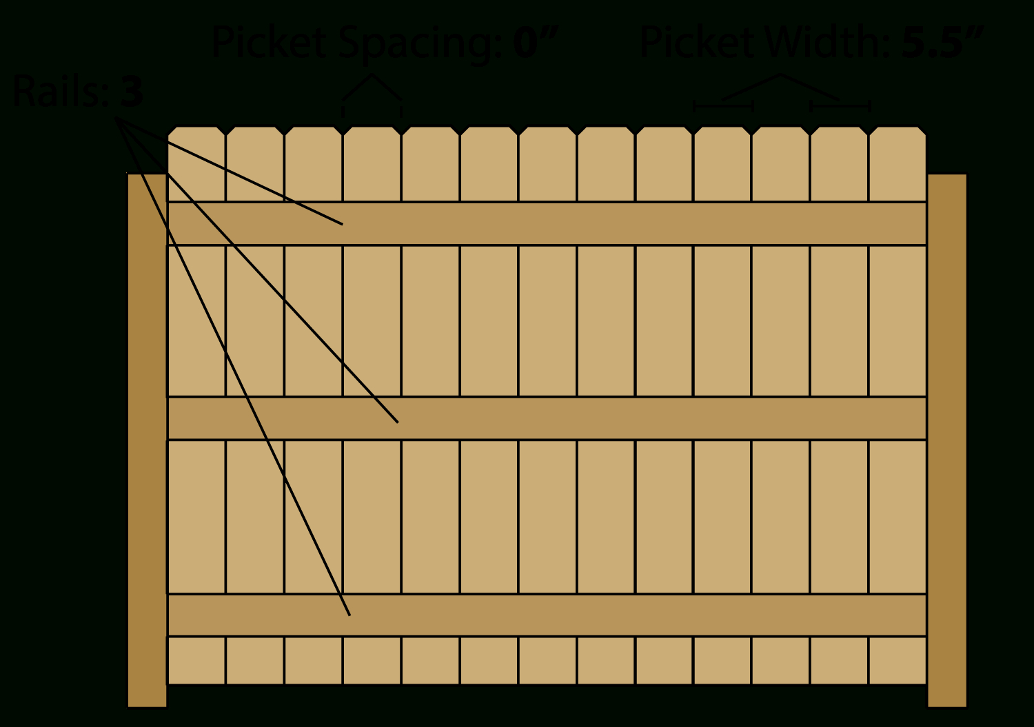 Wood Fence Estimate Spreadsheet With Regard To Fence
