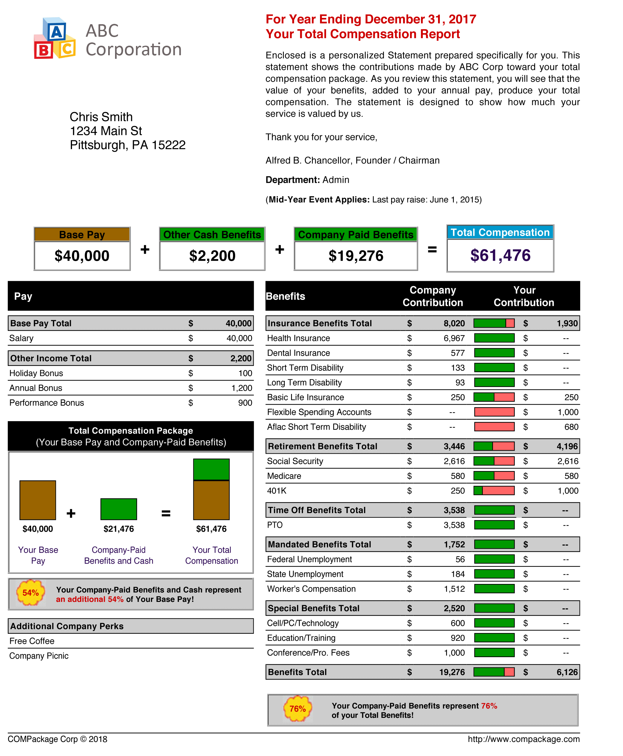 Employee Benefits Worksheet