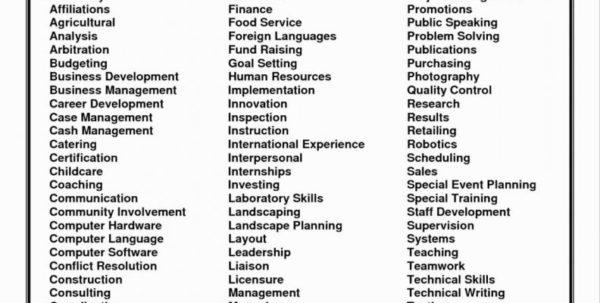 Workforce Management Excel Spreadsheet Spreadsheet Downloa