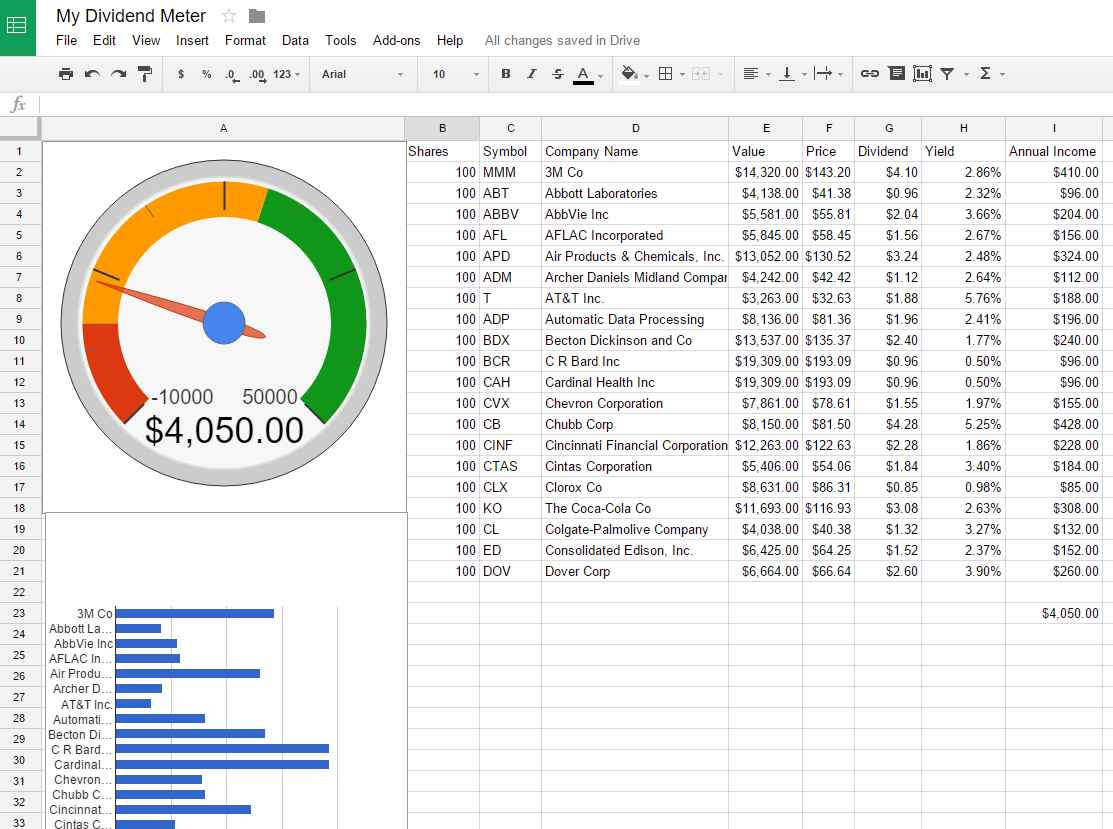 Xl Spreadsheet Help With Regard To Microsoft Excel