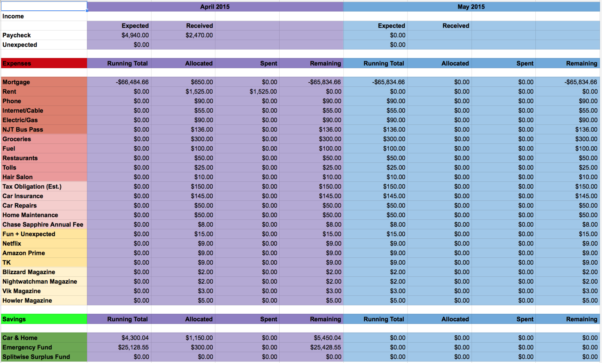 Spreadsheet Template Page 23 Business Financial Planning