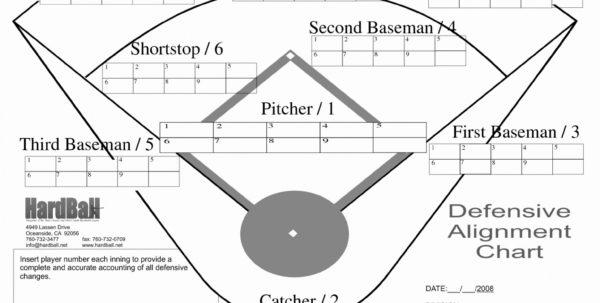 Youth Baseball Stats Spreadsheet Google Spreadshee youth