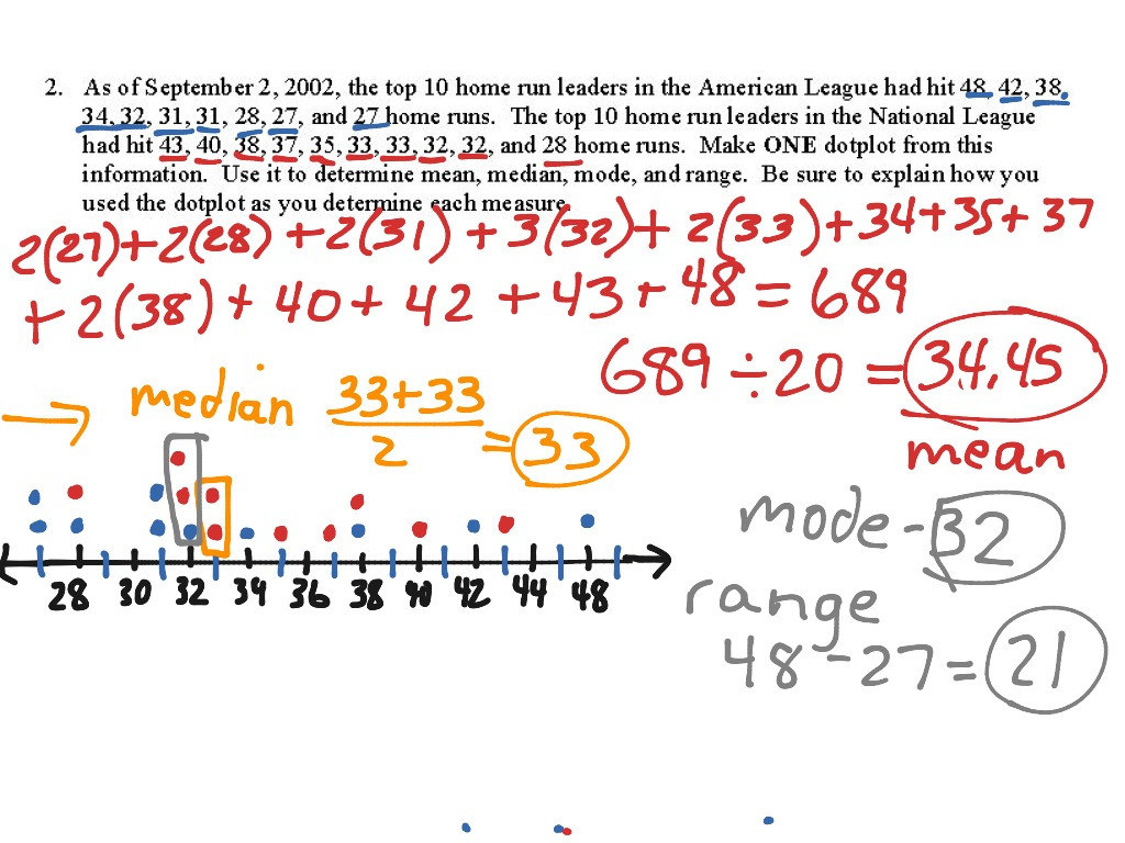 2 Use Dot Plots To Determine Mean Median Mode And Range
