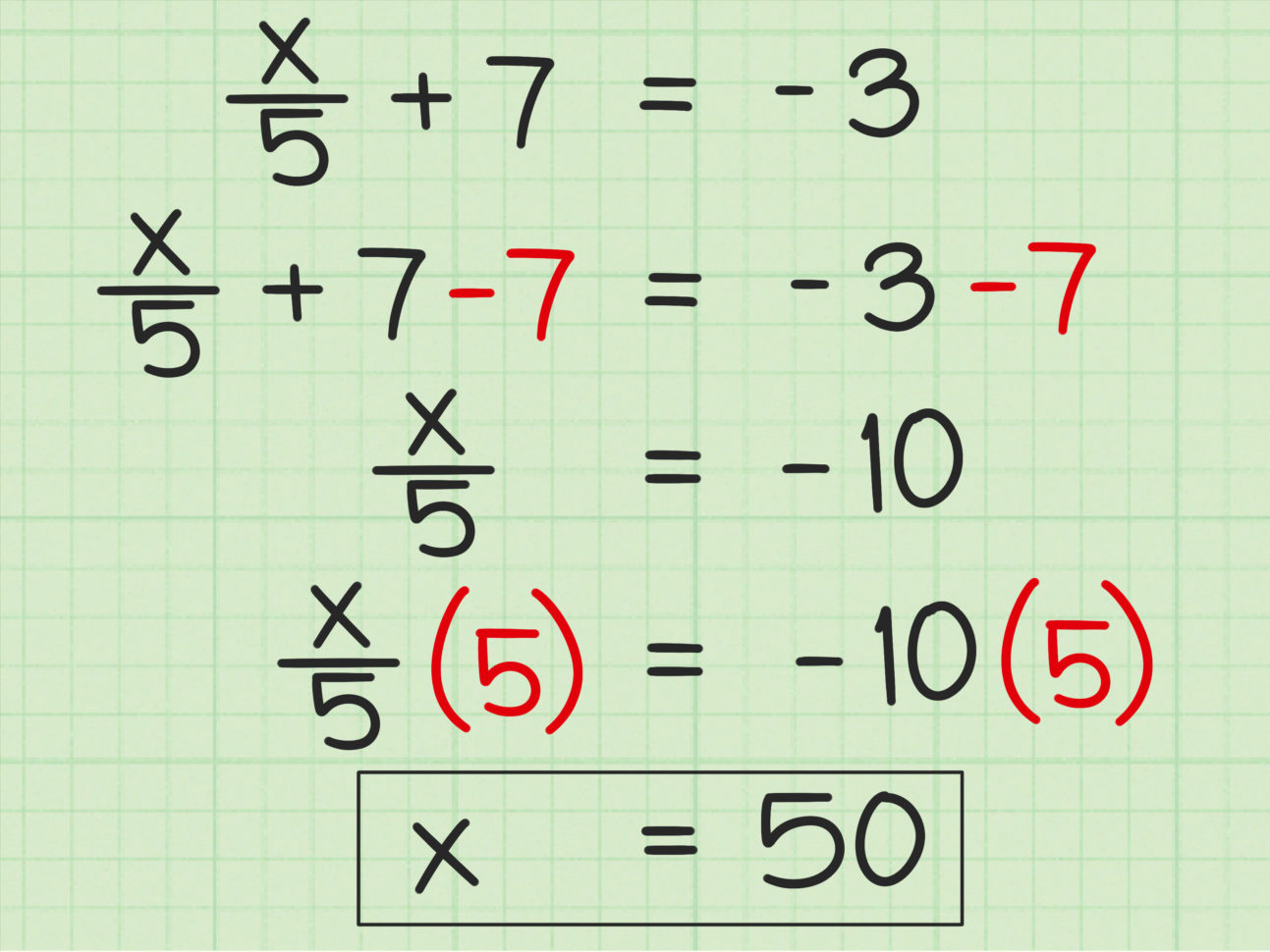 3 Ys To Solve Two Step Algebraic Equations Wikihow