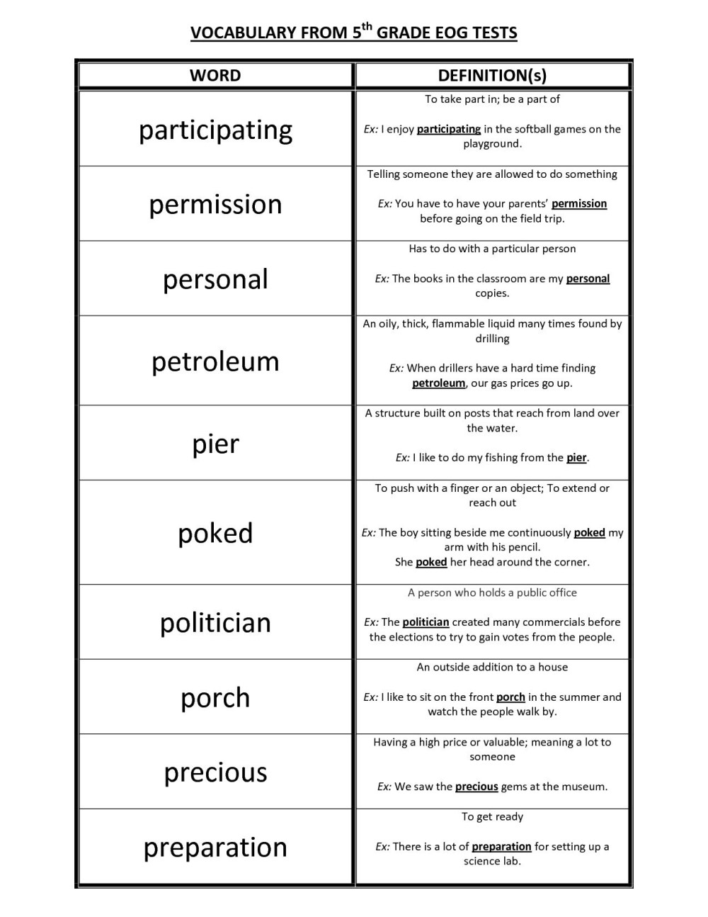medium resolution of Get Geography Worksheets For 5Th Grade Background · Worksheet Free For You