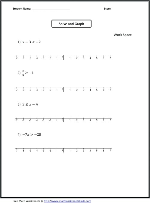 small resolution of Inequalities Worksheets For 9th Grade Algebra   Printable Worksheets and  Activities for Teachers