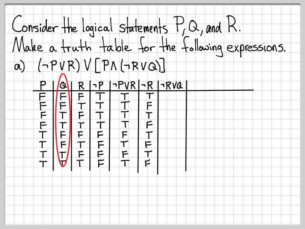 Truth Table Worksheet With Answers