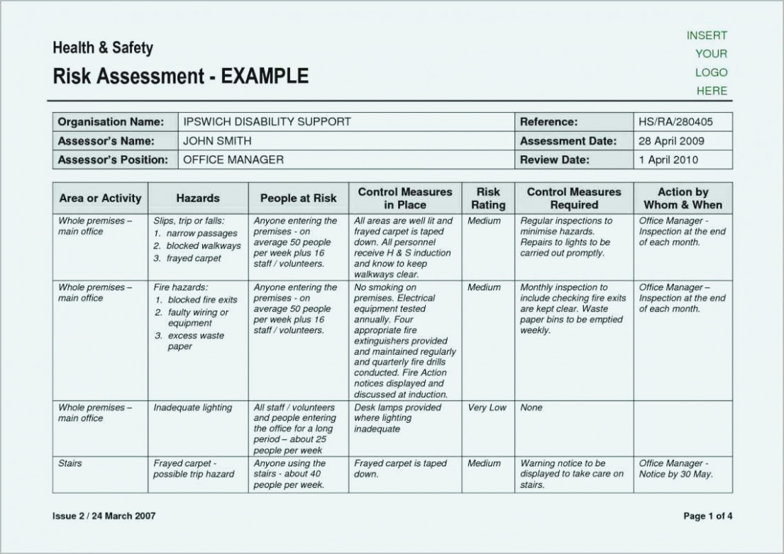 Army Risk Assessment Form New Dd 10 Deliberate Risk
